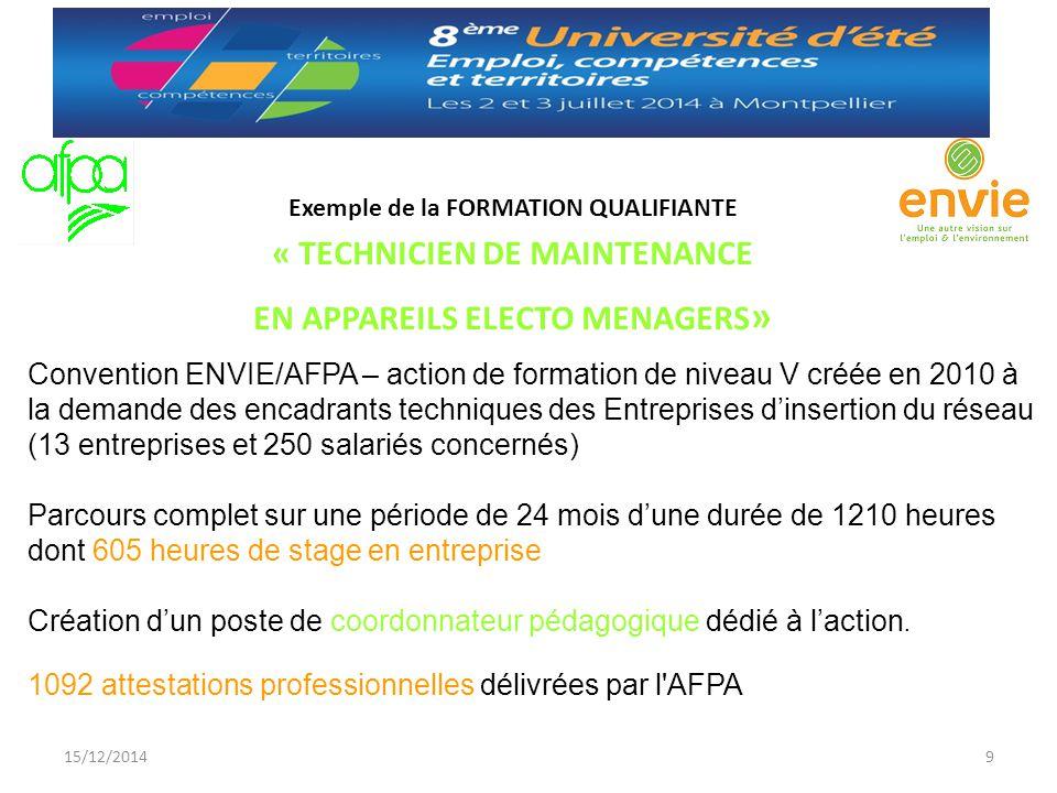 Exemple de la FORMATION QUALIFIANTE « TECHNICIEN DE MAINTENANCE EN APPAREILS ELECTO MENAGERS » 15/12/20149 Convention ENVIE/AFPA – action de formation