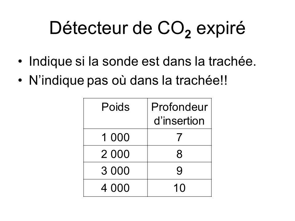 Détecteur de CO 2 expiré Indique si la sonde est dans la trachée. N'indique pas où dans la trachée!! PoidsProfondeur d'insertion 1 0007 2 0008 3 0009