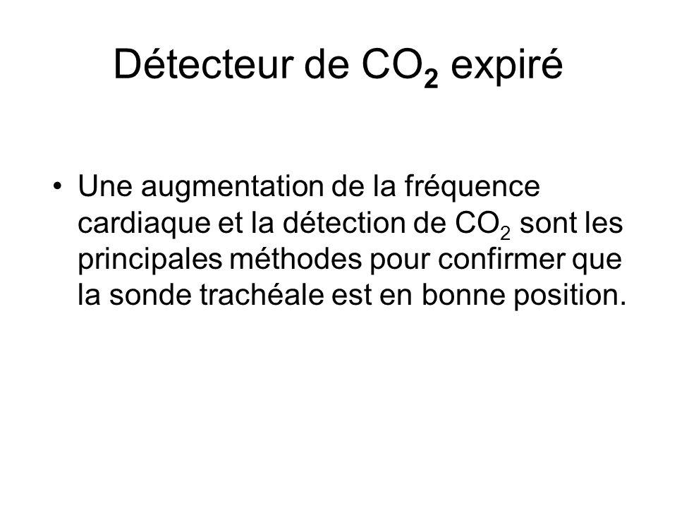 Une augmentation de la fréquence cardiaque et la détection de CO 2 sont les principales méthodes pour confirmer que la sonde trachéale est en bonne po