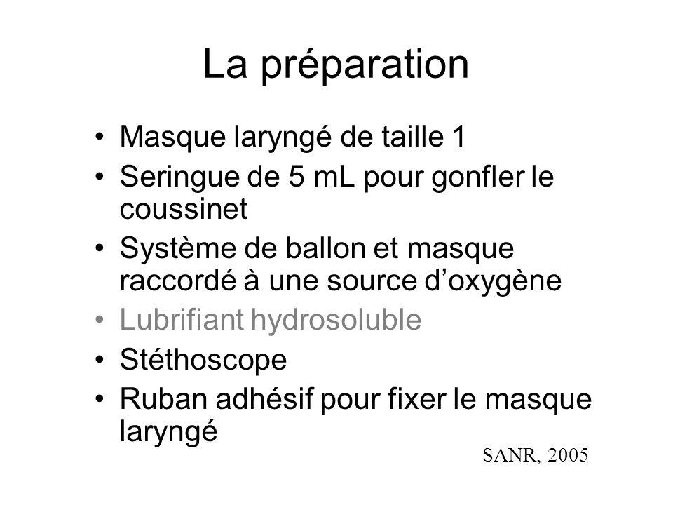 La préparation Masque laryngé de taille 1 Seringue de 5 mL pour gonfler le coussinet Système de ballon et masque raccordé à une source d'oxygène Lubri