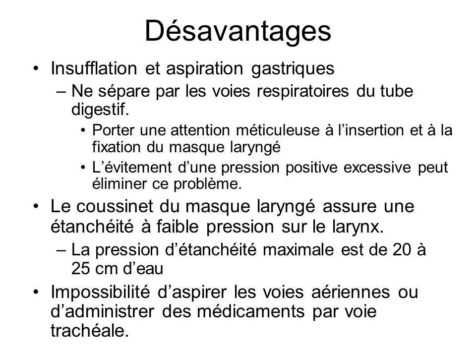 Désavantages Insufflation et aspiration gastriques –Ne sépare par les voies respiratoires du tube digestif. Porter une attention méticuleuse à l'inser