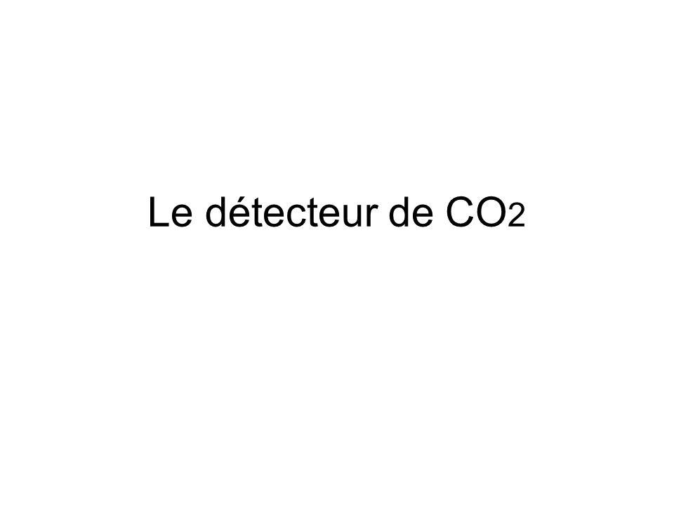 Le détecteur de CO 2