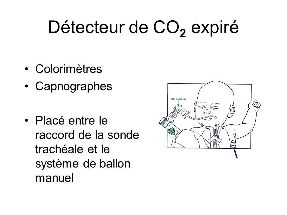 Colorimètres Capnographes Placé entre le raccord de la sonde trachéale et le système de ballon manuel Détecteur de CO 2 expiré