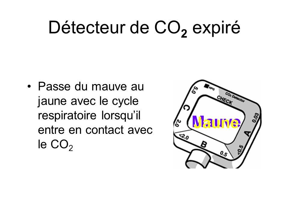 Passe du mauve au jaune avec le cycle respiratoire lorsqu'il entre en contact avec le CO 2 Mauve Jaune Détecteur de CO 2 expiré