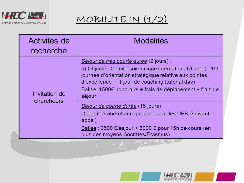 MOBILITE IN (2/2) Activités de recherche Modalités Invitation de chercheurs Séjour de 3 mois et plus a.Post-doc de 1 an Cible : Post-doc Balise : Salaire boursier + 5000 € de frais de fct.