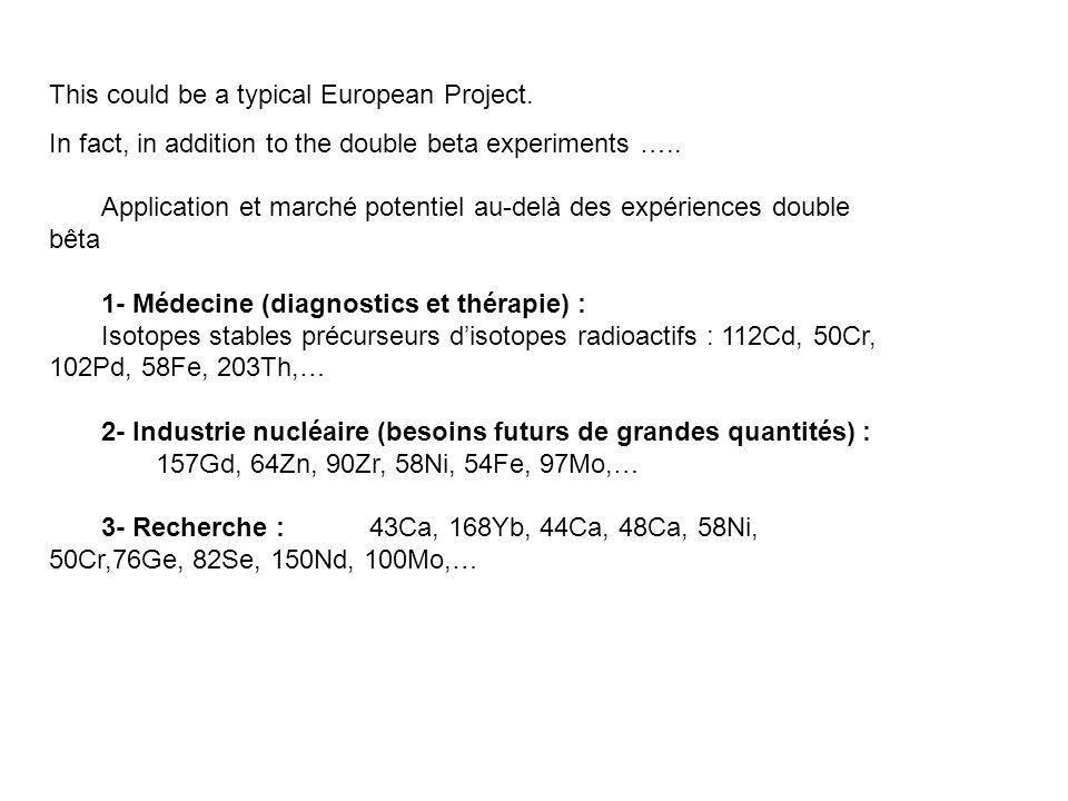 Application et marché potentiel au-delà des expériences double bêta 1- Médecine (diagnostics et thérapie) : Isotopes stables précurseurs d'isotopes ra