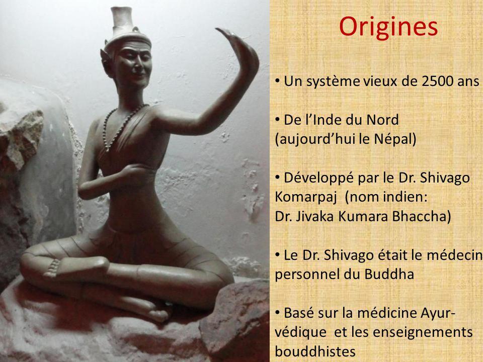 Origines Un système vieux de 2500 ans De l'Inde du Nord (aujourd'hui le Népal) Développé par le Dr. Shivago Komarpaj (nom indien: Dr. Jivaka Kumara Bh