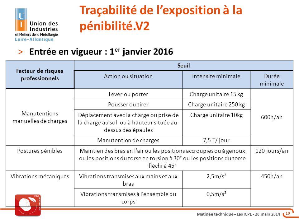 Matinée technique– Les ICPE - 20 mars 2014 10 >Entrée en vigueur : 1 er janvier 2016 Traçabilité de l'exposition à la pénibilité.V2 Facteur de risques