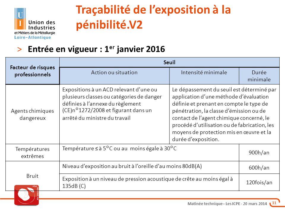 Matinée technique– Les ICPE - 20 mars 2014 11 >Entrée en vigueur : 1 er janvier 2016 Traçabilité de l'exposition à la pénibilité.V2 Facteur de risques