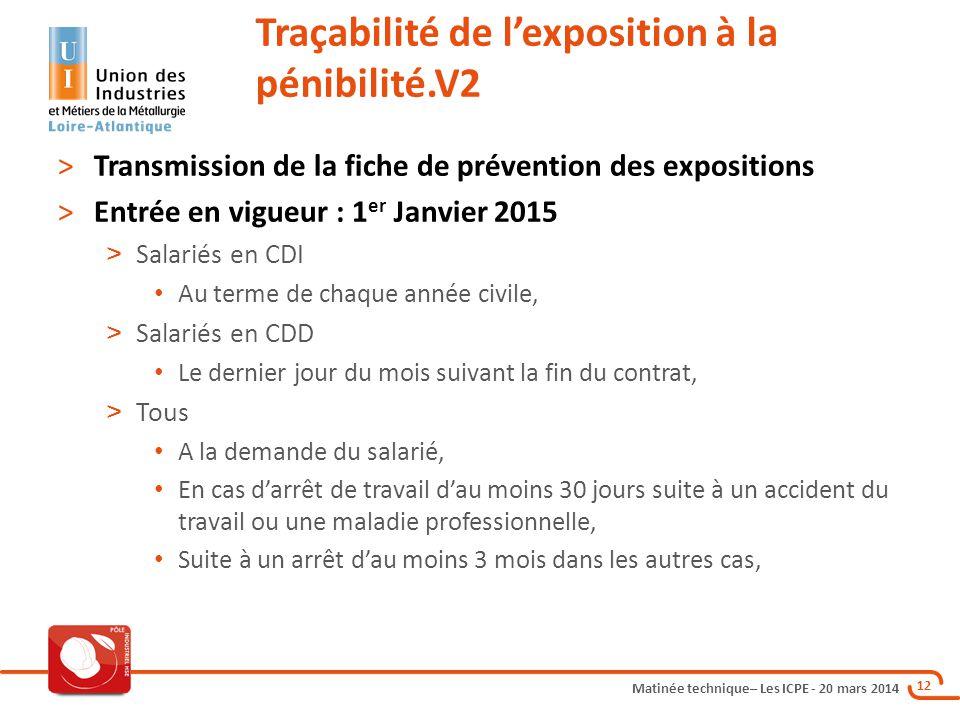 Matinée technique– Les ICPE - 20 mars 2014 12 >Transmission de la fiche de prévention des expositions >Entrée en vigueur : 1 er Janvier 2015 > Salarié