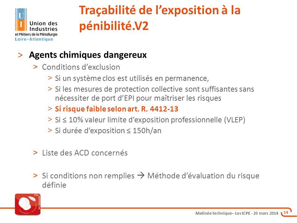 Matinée technique– Les ICPE - 20 mars 2014 14 >Agents chimiques dangereux > Conditions d'exclusion > Si un système clos est utilisés en permanence, >