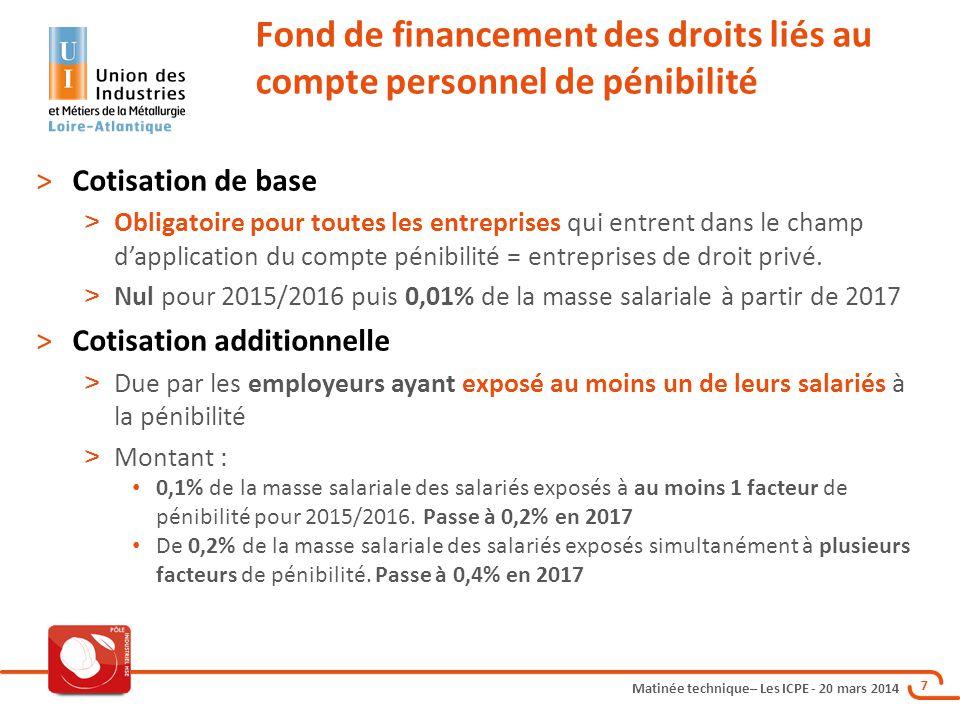 Matinée technique– Les ICPE - 20 mars 2014 7 Fond de financement des droits liés au compte personnel de pénibilité >Cotisation de base > Obligatoire pour toutes les entreprises qui entrent dans le champ d'application du compte pénibilité = entreprises de droit privé.