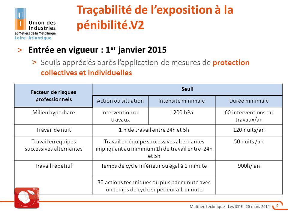 Matinée technique– Les ICPE - 20 mars 2014 9 >Entrée en vigueur : 1 er janvier 2015 > Seuils appréciés après l'application de mesures de protection co