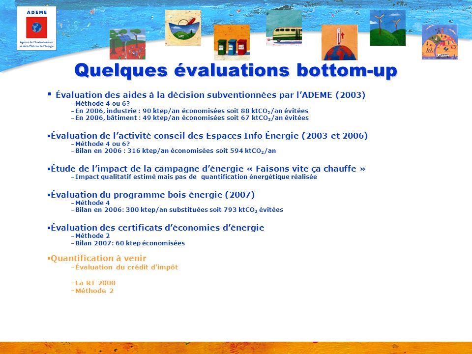 Quelques évaluations bottom-up  Évaluation des aides à la décision subventionnées par l'ADEME (2003) –Méthode 4 ou 6.