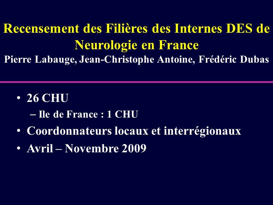 Recensement des Filières des Internes DES de Neurologie en France Pierre Labauge, Jean-Christophe Antoine, Frédéric Dubas 26 CHU – Ile de France : 1 C
