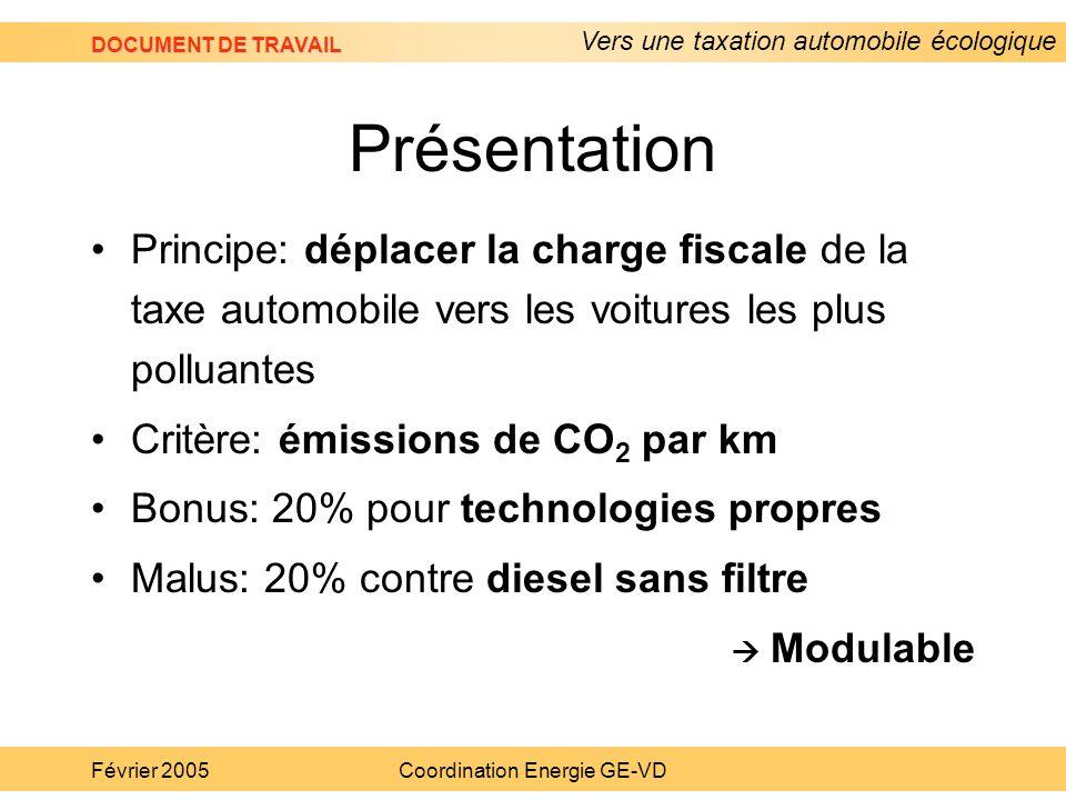 Vers une taxation automobile écologique DOCUMENT DE TRAVAIL Février 2005Coordination Energie GE-VD Présentation Principe: déplacer la charge fiscale d
