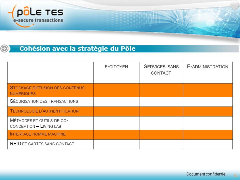 Document confidentiel 4 Titre 1 Cohésion avec la stratégie du Pôle 4 E - CITOYEN S ERVICES SANS CONTACT E- ADMINISTRATION S TOCKAGE DIFFUSION DES CONT