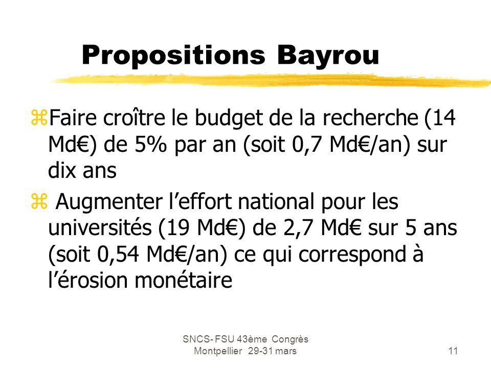 SNCS- FSU 43ème Congrès Montpellier 29-31 mars11 Propositions Bayrou zFaire croître le budget de la recherche (14 Md€) de 5% par an (soit 0,7 Md€/an)