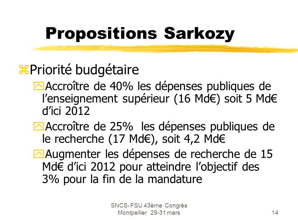 SNCS- FSU 43ème Congrès Montpellier 29-31 mars14 Propositions Sarkozy zPriorité budgétaire yAccroître de 40% les dépenses publiques de l'enseignement