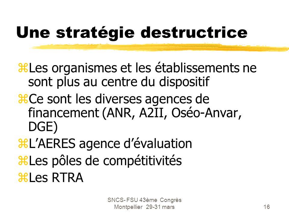 SNCS- FSU 43ème Congrès Montpellier 29-31 mars16 Une stratégie destructrice zLes organismes et les établissements ne sont plus au centre du dispositif