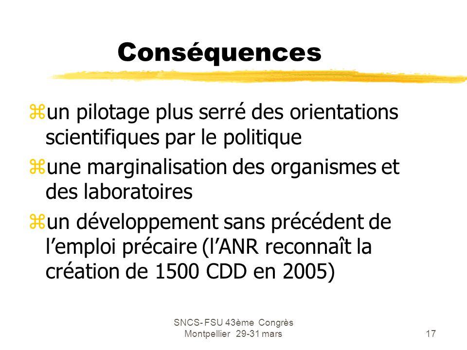 SNCS- FSU 43ème Congrès Montpellier 29-31 mars17 Conséquences zun pilotage plus serré des orientations scientifiques par le politique zune marginalisa