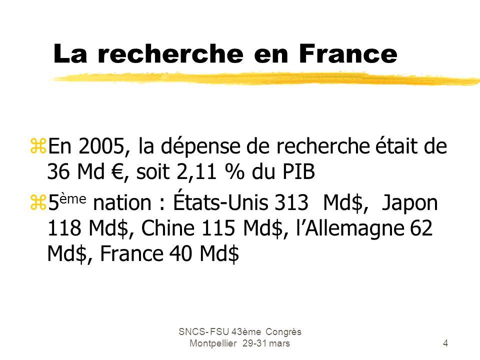 SNCS- FSU 43ème Congrès Montpellier 29-31 mars5 Une dégradation continue Depuis 1993 nous sommes passés, en part du PIB : zdu 4 ème rang mondial avec 2,45%, derrière la Suède (3, 3%), le Japon (2,9%), la Suisse (2,7%), et les États-Unis (2,5%), z au 14 ème rang mondial aujourd'hui