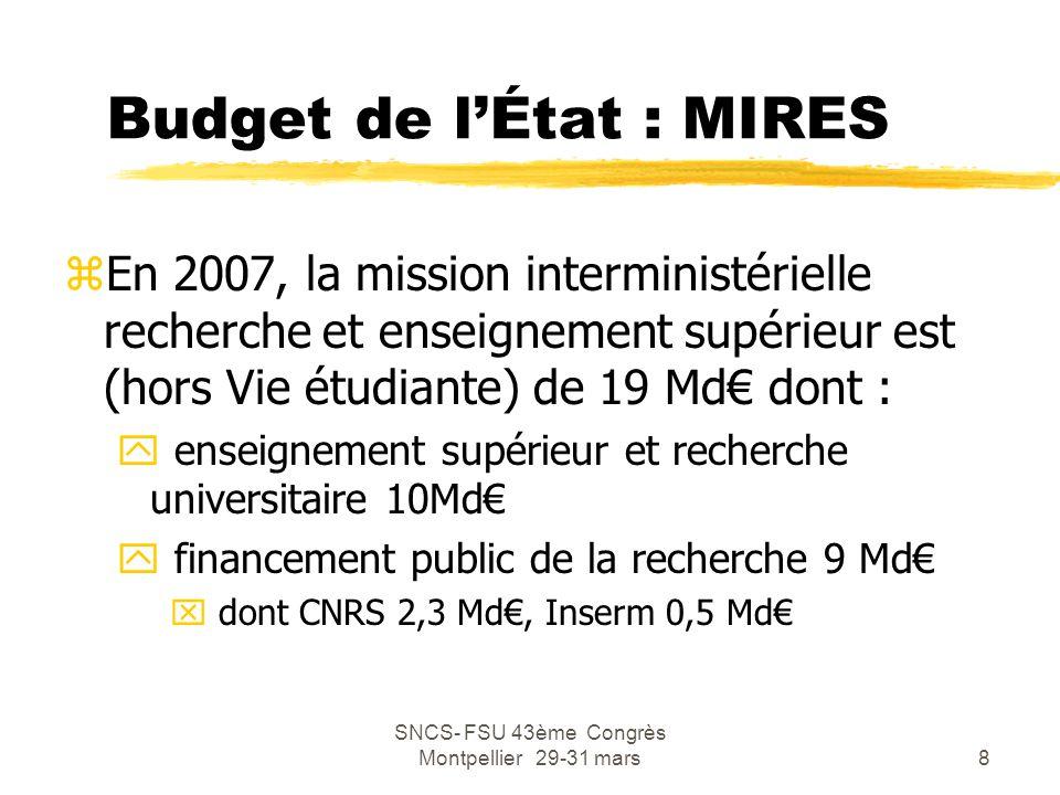 SNCS- FSU 43ème Congrès Montpellier 29-31 mars8 Budget de l'État : MIRES zEn 2007, la mission interministérielle recherche et enseignement supérieur e