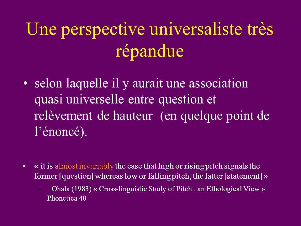 Une perspective universaliste très répandue selon laquelle il y aurait une association quasi universelle entre question et relèvement de hauteur (en quelque point de l'énoncé).
