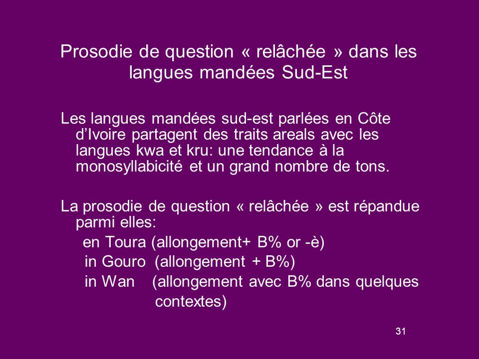 30 Prosodie de question « relâchée » dans les langues mandées langues mandées Sud-Est