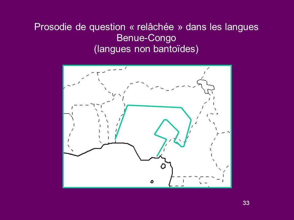 32 Occurrences sporadiques de la prosodie « relâchée » de question dans les langues mandées ouest Les langues mandées ouest ont généralement des marqueurs de question impliquant des hauteurs élevées (Soninké, Bambara, Mende) L'intonation relâchée apparaît sporadiquement : En bambara où il y a un marqueur de question -wà, à côté d'une intonation montante ( H%) et d'autres morphèmes segmentaux Son extrait de: An Ka Bamanankan Kalan: Intermediate Bambara, C.