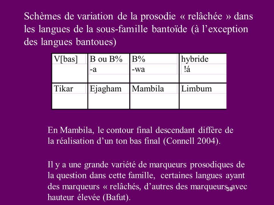 37 La prosodie de question « relâchée » dans la sous-famille bantoid de la famille benue-congo (à l'exclusion des langues bantoues)