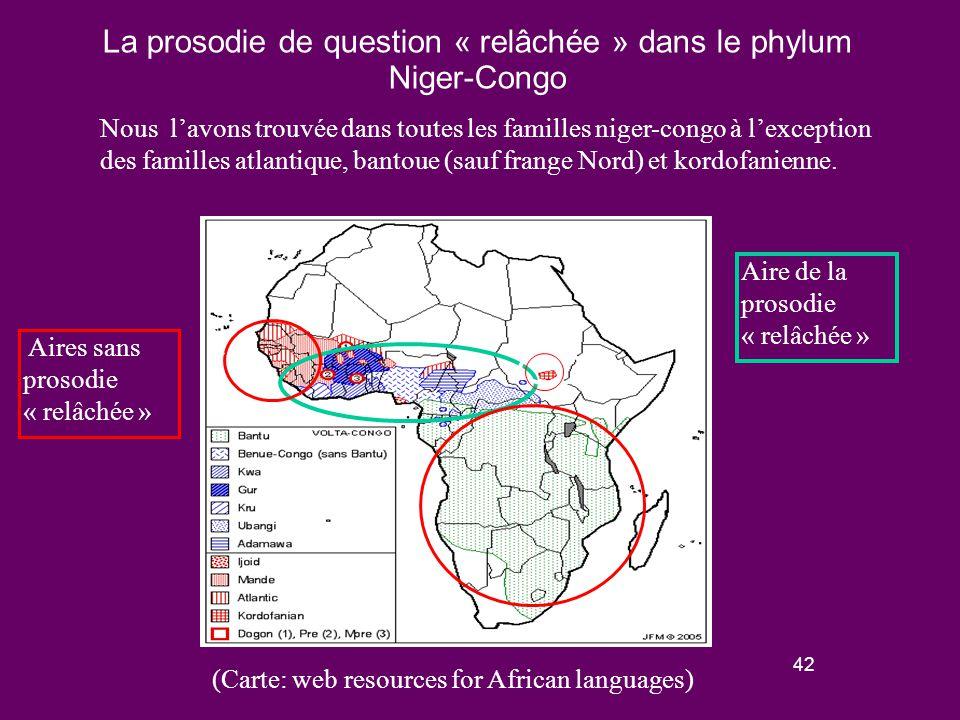 41 Dans les langues bantoues (à la limite Nord) Investigation en cours Basaa (A 43), B Olang (Grassfields Bantu), B et terminaison «relâchée» 41