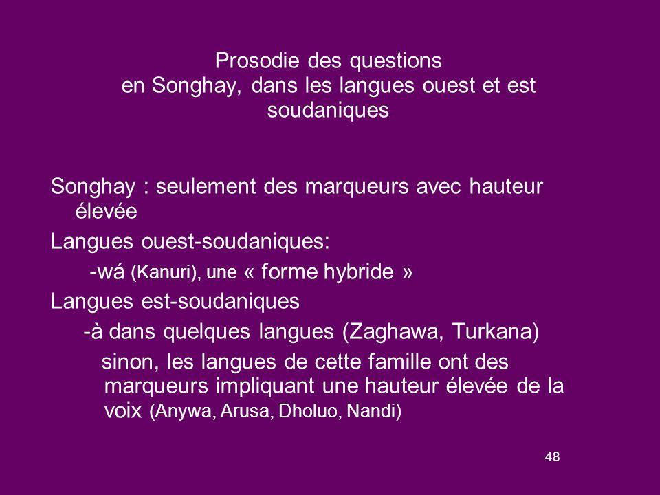 47 Schèmes de variation de la prosodie « relâchée » dans les langues soudaniques centrales -wà en Kabba, Ngambay-Mundu, Sara-Ngambay (données sur la terminaison soufflée uniquement en Ngambay-Mundu) -à ou -wà en Mbay -B% en Bagiro