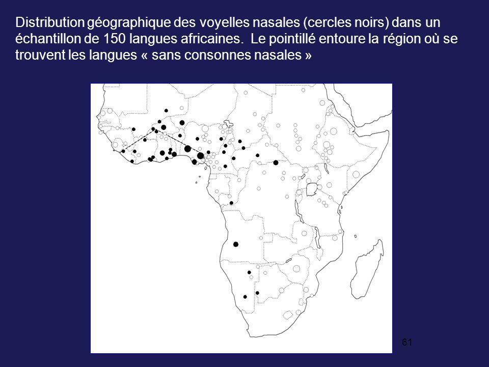 60 Les voyelles nasales sont particulièrement courantes dans les langues de la partie occidentale de la ceinture soudanique de l Afrique Dans un échantillon de 150 langues africaines et de 345 langues non africaines, nous trouvons la distribution suivante : Voyelles nasales et langues «sans consonnes nasales» langues africaines avec des voyelles nasales : 26.7 % ceinture soudanique : 34 % ailleurs en afrique : 6 % langues non-africaines avec voyelles nasales : 21.2% source : Clements & Rialland 2008