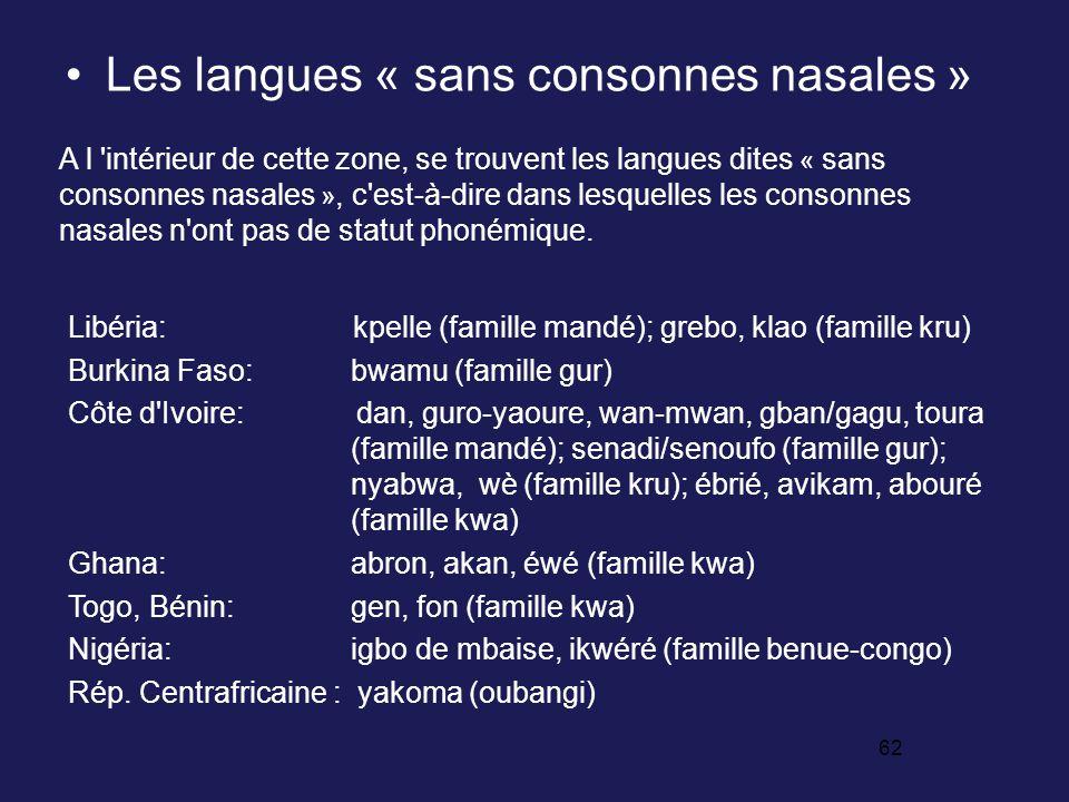 61 Distribution géographique des voyelles nasales (cercles noirs) dans un échantillon de 150 langues africaines.