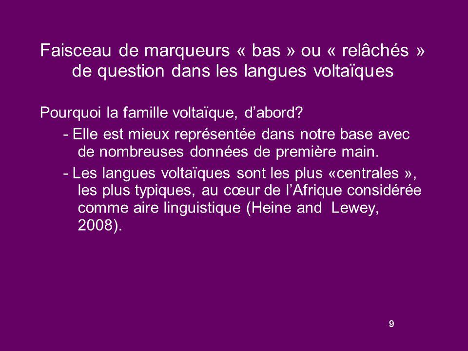 8 Nous allons considérer la distribution de ces marqueurs et leurs réalisations dans des langues de familles diverses (avec des exemples sonores): –Dans le phylum Niger-Congo Familles voltaïque, kru, kwa, mande, adamawa-ubangi, benue-congo –Dans le phylum nilo-saharien Familles soudaniques (centre et est) –Dans le phylum afro-asiatique Famille tchadique Actuellement, notre base de données comporte 67 langues avec l'un ou l'autre de ces marqueurs ou une combinaison d'entre eux.
