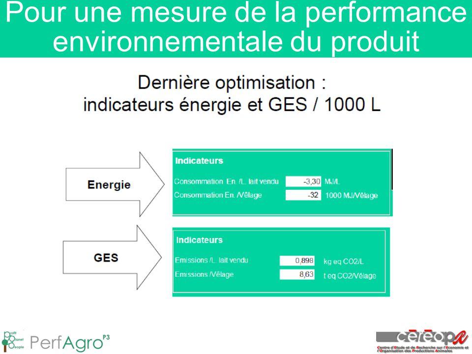 Pour une mesure de la performance environnementale du produit