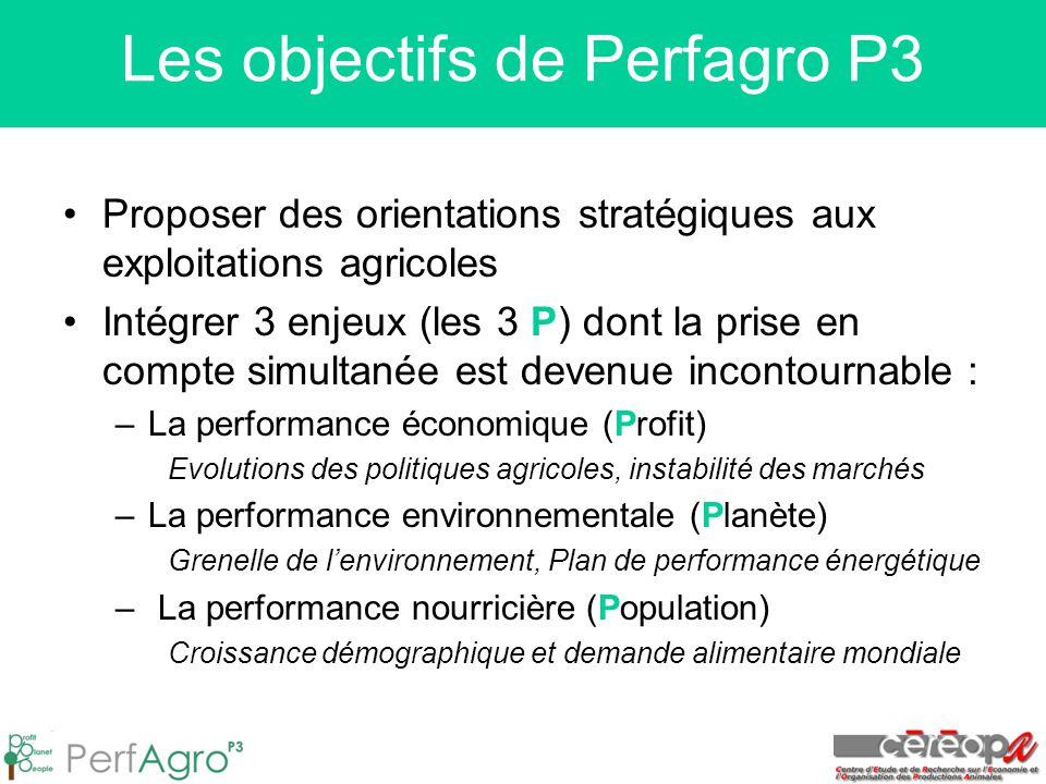 Les objectifs de Perfagro P3 Proposer des orientations stratégiques aux exploitations agricoles Intégrer 3 enjeux (les 3 P) dont la prise en compte simultanée est devenue incontournable : –La performance économique (Profit) Evolutions des politiques agricoles, instabilité des marchés –La performance environnementale (Planète) Grenelle de l'environnement, Plan de performance énergétique – La performance nourricière (Population) Croissance démographique et demande alimentaire mondiale