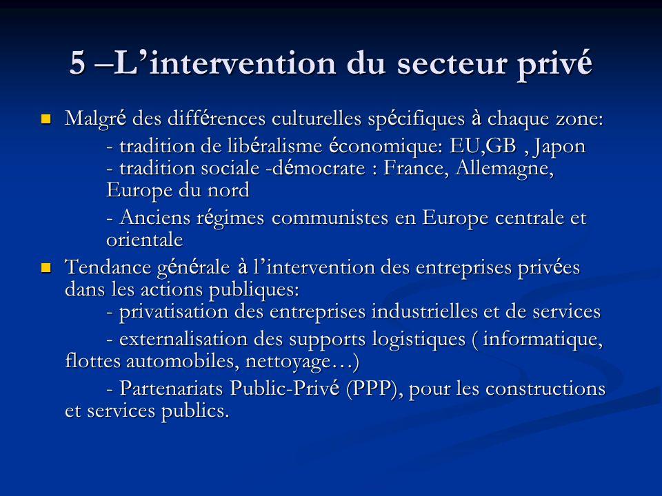 5 – L ' intervention du secteur priv é Malgr é des diff é rences culturelles sp é cifiques à chaque zone: Malgr é des diff é rences culturelles sp é c