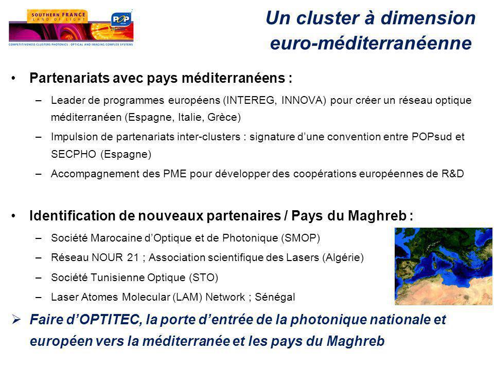 Partenariats avec pays méditerranéens : –Leader de programmes européens (INTEREG, INNOVA) pour créer un réseau optique méditerranéen (Espagne, Italie, Grèce) –Impulsion de partenariats inter-clusters : signature d'une convention entre POPsud et SECPHO (Espagne) –Accompagnement des PME pour développer des coopérations européennes de R&D Identification de nouveaux partenaires / Pays du Maghreb : –Société Marocaine d'Optique et de Photonique (SMOP) –Réseau NOUR 21 ; Association scientifique des Lasers (Algérie) –Société Tunisienne Optique (STO) –Laser Atomes Molecular (LAM) Network ; Sénégal  Faire d'OPTITEC, la porte d'entrée de la photonique nationale et européen vers la méditerranée et les pays du Maghreb Un cluster à dimension euro-méditerranéenne