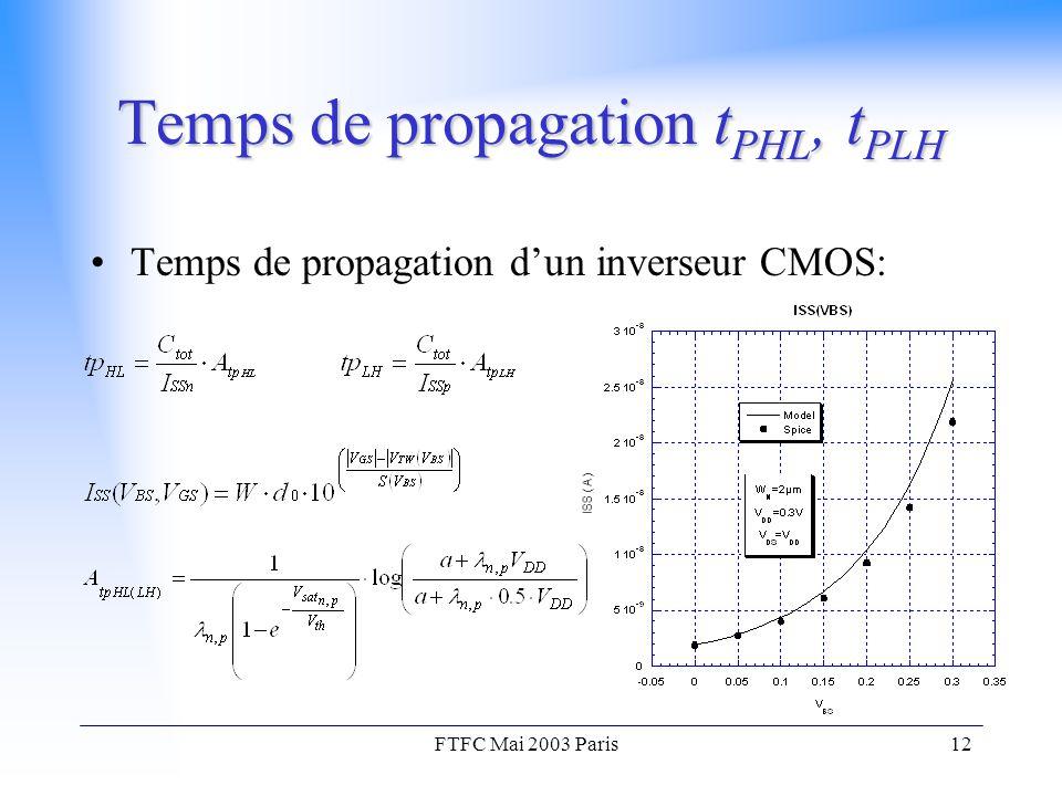 FTFC Mai 2003 Paris12 Temps de propagation t PHL, t PLH Temps de propagation d'un inverseur CMOS: