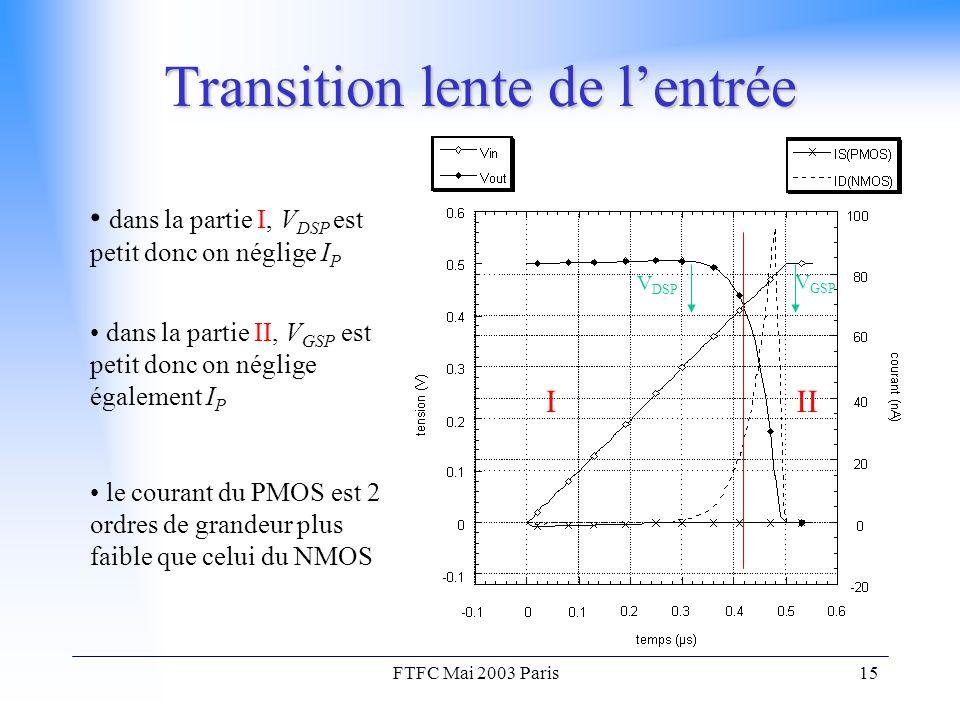 FTFC Mai 2003 Paris15 Transition lente de l'entrée dans la partie I, V DSP est petit donc on néglige I P dans la partie II, V GSP est petit donc on néglige également I P le courant du PMOS est 2 ordres de grandeur plus faible que celui du NMOS V DSP V GSP III