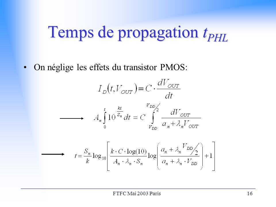 FTFC Mai 2003 Paris16 Temps de propagation t PHL On néglige les effets du transistor PMOS: