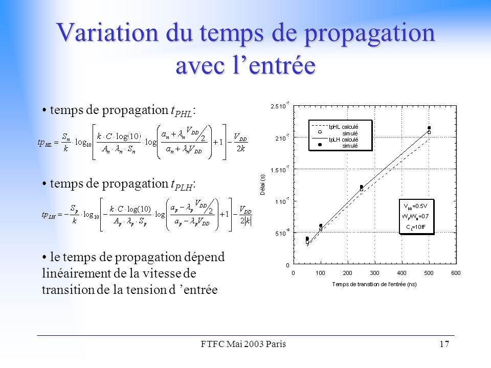 FTFC Mai 2003 Paris17 Variation du temps de propagation avec l'entrée temps de propagation t PHL : temps de propagation t PLH : le temps de propagation dépend linéairement de la vitesse de transition de la tension d 'entrée