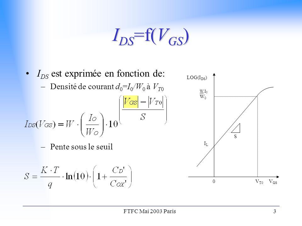 FTFC Mai 2003 Paris3 0 V T0 V GS ILIL LOG(I DS ) W.I 0 W 0 S I DS =f(V GS ) I DS est exprimée en fonction de: –Densité de courant d 0 =I 0 /W 0 à V T0 –Pente sous le seuil