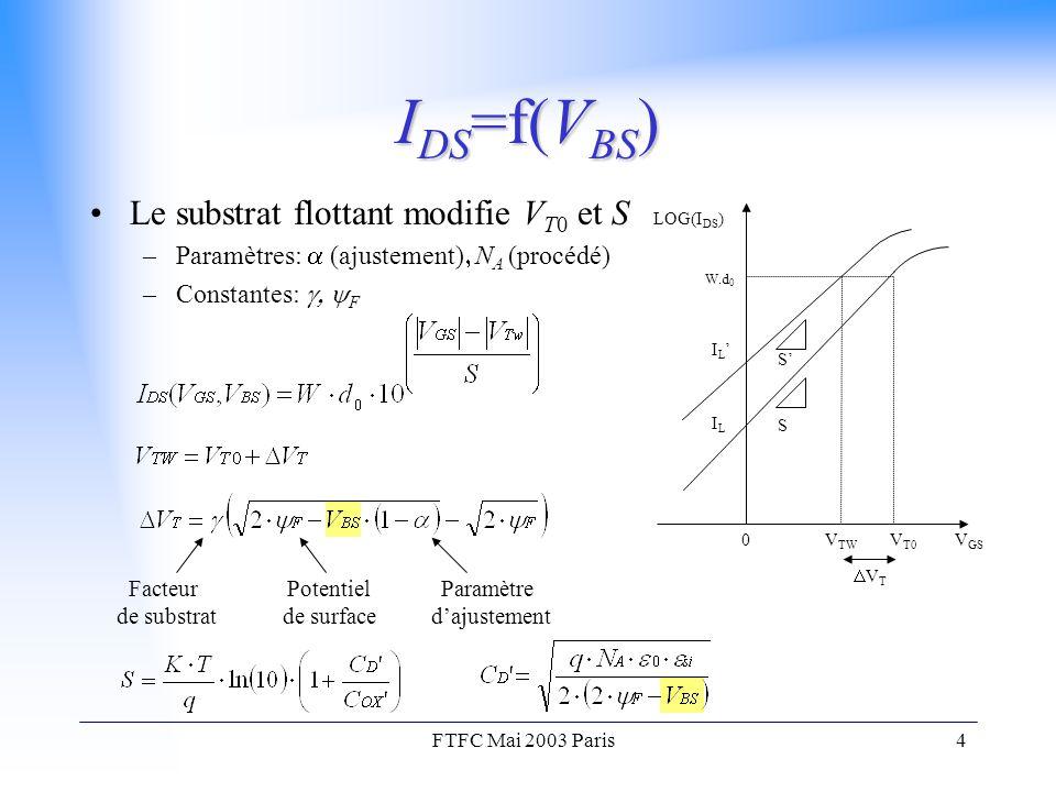 FTFC Mai 2003 Paris4 ILIL IL'IL' 0 V TW V T0 V GS LOG(I DS ) S' S W.d 0 VTVT I DS =f(V BS ) Le substrat flottant modifie V T0 et S –Paramètres:  (ajustement)  N A (procédé) –Constantes:  F Facteur Potentiel Paramètre de substrat de surface d'ajustement
