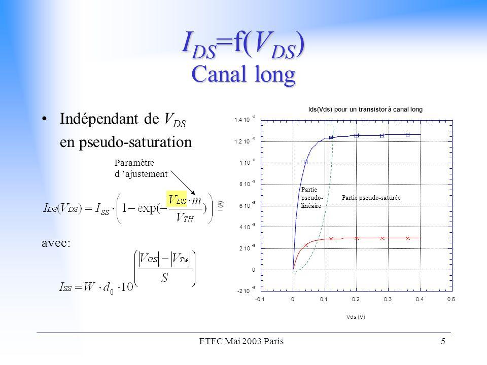 FTFC Mai 2003 Paris5 I DS =f(V DS ) Canal long Paramètre d 'ajustement avec: -9 -8 -2 10 0 2 10 4 10 6 10 8 10 1 10 1.2 10 1.4 10 -8 -0.100.10.20.30.40.5 Ids(Vds) pour un transistor à canal long Vds (V) Partie pseudo-saturée Partie pseudo- linéaire Indépendant de V DS en pseudo-saturation