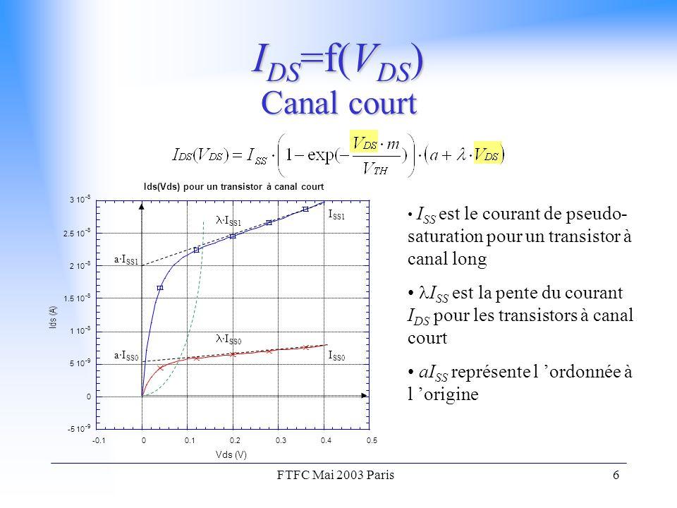 FTFC Mai 2003 Paris6 I DS =f(V DS ) Canal court I SS est le courant de pseudo- saturation pour un transistor à canal long I SS est la pente du courant I DS pour les transistors à canal court aI SS représente l 'ordonnée à l 'origine -5 10 -9 0 5 10 -9 1 10 -8 1.5 10 -8 2 10 -8 2.5 10 -8 3 10 -8 -0.100.10.20.30.40.5 Ids(Vds) pour un transistor à canal court Vds (V) I SS0 I SS1 a·I SS1 a·I SS0 ·I SS1 ·I SS0