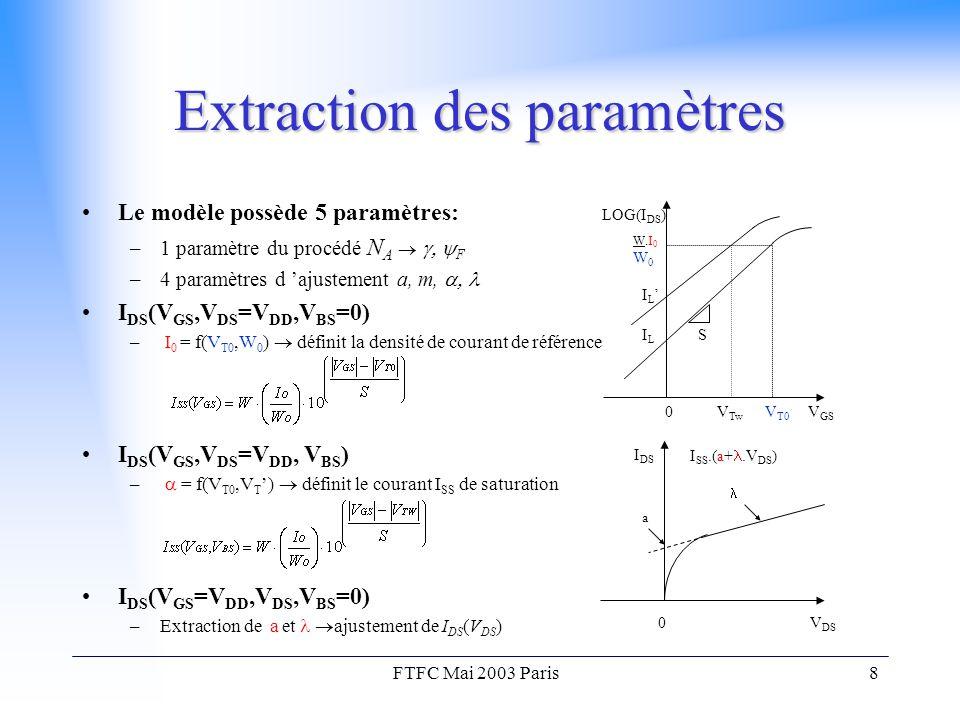 FTFC Mai 2003 Paris8 Extraction des paramètres Le modèle possède 5 paramètres: –1 paramètre du procédé N A   F –4 paramètres d 'ajustement a, m,  I DS (V GS,V DS =V DD,V BS =0) – I 0 = f(V T0,W 0 )  définit la densité de courant de référence I DS (V GS,V DS =V DD, V BS ) –  = f(V T0,V T ')  définit le courant I SS de saturation I DS (V GS =V DD,V DS,V BS =0) –Extraction de a et  ajustement de I DS (V DS ) 0 V DS I DS I SS.(a+.V DS ) a ILIL 0 V Tw V T0 V GS LOG(I DS ) W.I0W0W.I0W0 S IL'IL'