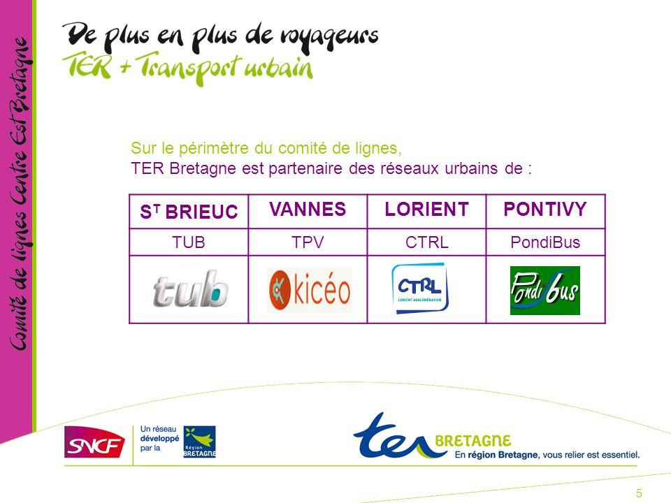 5 S T BRIEUC VANNESLORIENTPONTIVY TUBTPVCTRLPondiBus Sur le périmètre du comité de lignes, TER Bretagne est partenaire des réseaux urbains de :